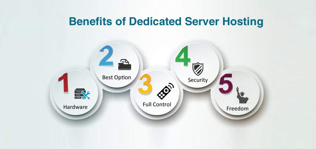 benefits-of-dedicated-servers